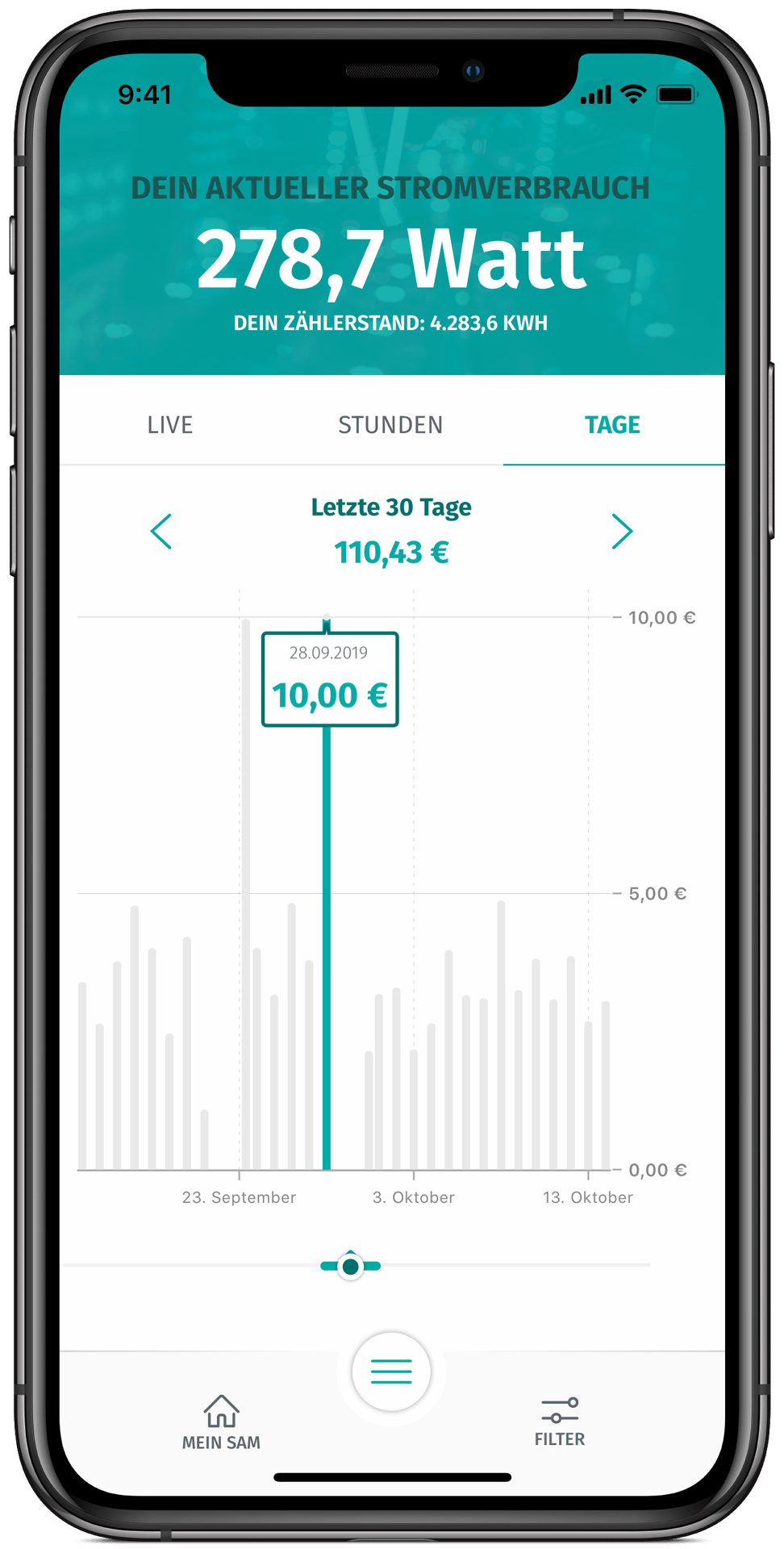 enera App in der Tagesübersicht
