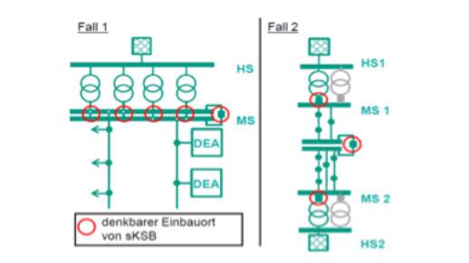 Kopplung-MS-Netze-1-BT