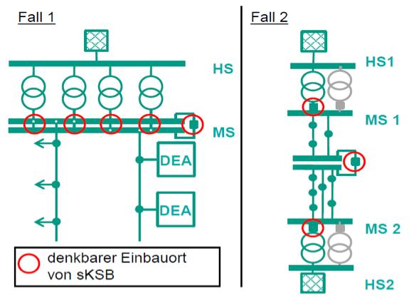 Kopplung-MS-Netze-1