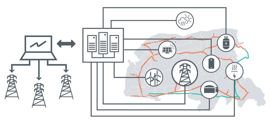 Simulationsplattform der enera-Region
